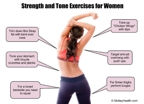 strength-and-tone-for-women